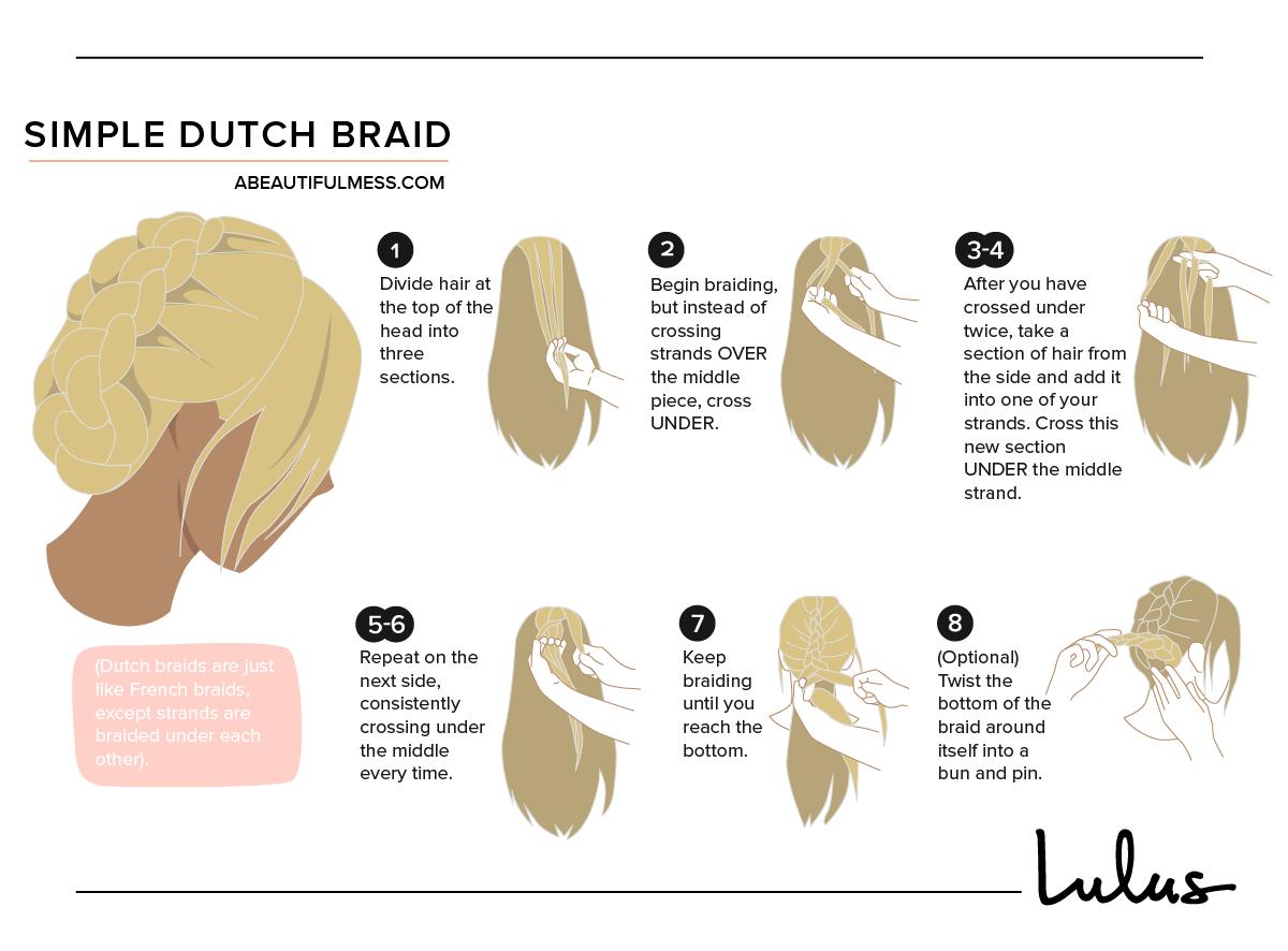 French Braid Diagram