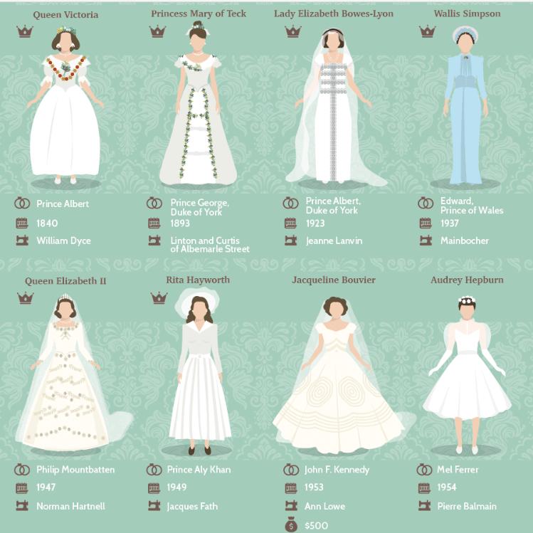 42 Iconic Wedding Dresses Worn By Famous Women In History Lulus Com Fashion Blog,Cheap Wedding Dresses Plus Size